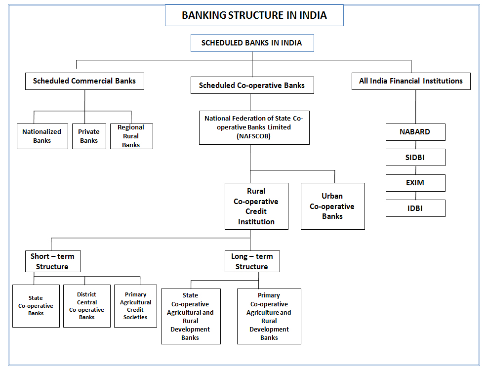 how technology changed the face of the banking in india The banking sector in india has made indian banking industry: challenges and opportunities revolution of information technology banks in india are.
