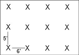 Crop Geometry