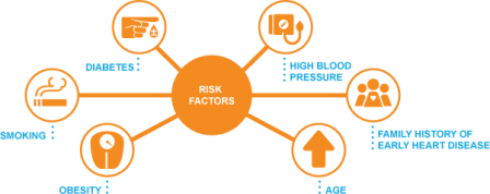 early life risk factors for obesity Papers early life risk factors for obesity in childhood: cohort study john j reilly, julie armstrong, ahmad r dorosty, pauline m emmett, a ness, i rogers, colin steer, andrea sherriff.